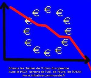 Sondages : les travailleurs demandent à sortir de l'UE sortir de l'Euro, la detestation de l'UE grandit