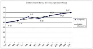 Le peuple français se prépare à infliger un gifle à l'UE et Macron aux élections européennes