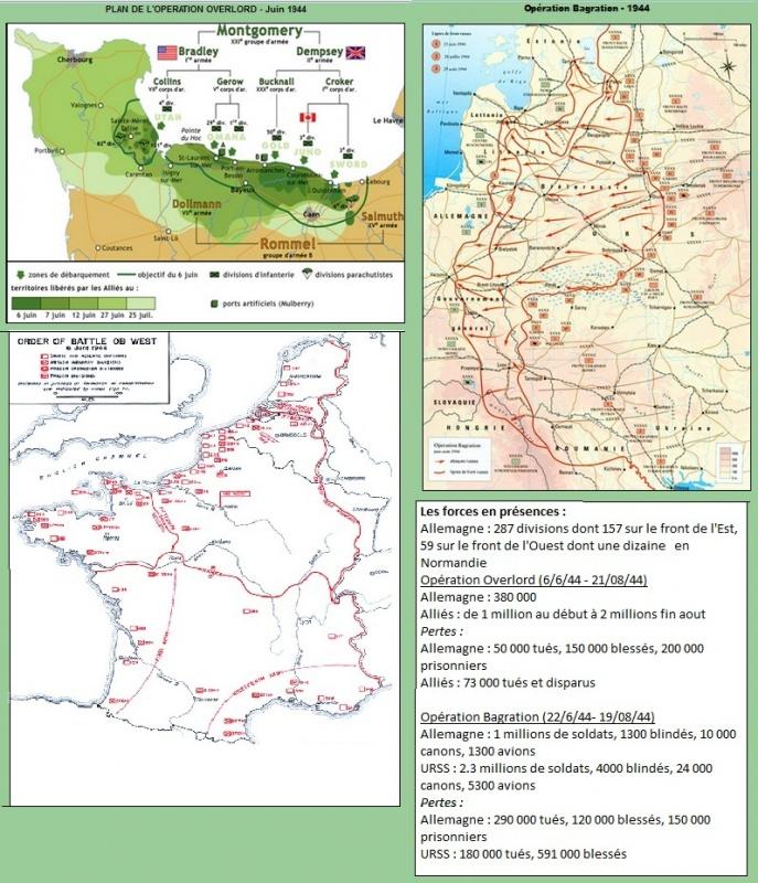Juin - Aout 1944 opération Overlord à l'ouest, opération Bagration à l'Est Les forces en présence