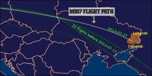 Trajectoire du vol MH17 et des 10 précédents vol : le contrôle aérien de Kiev a nettement dérouté l'avion vers le nord...