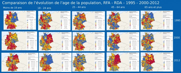 Evolution age population RDA RFA 1995 2012