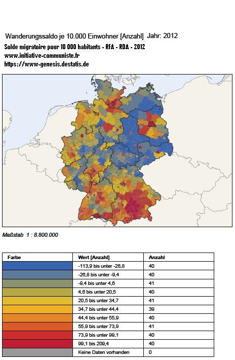 Solde migratoire, comparaison RFA- RDA - 2012