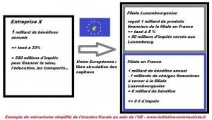 Clearstream, Luxleaks : quand le capitalisme attaque les journalistes qui lèvent le voile l'évasion fiscale organisée par l'UE #vidéo