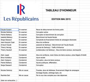 Les Ripouxblicains : Les Républicains (UMP), pour l'alternance à défaut de toute alternative. (Décryptage) [reprise]