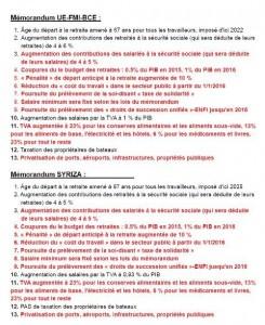 comparatif memorandum syriza et UE
