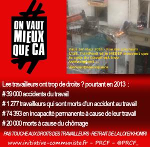 1277 travailleurs morts d'un accident au travail et le PS et la CFDT veulent liquider le code du travail !