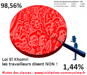 lutte des classes loi el khomri