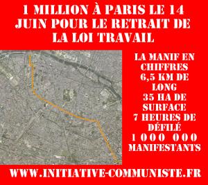 Les vrais chiffres de la manifestation à Paris le 14 juin et le mensonge éhonté de la police #manif14juin