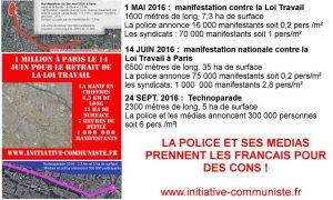 Les chiffres de la #technoparade démontrent les mensonges de la police sur les chiffres des manifestations contre la Loi Travail !