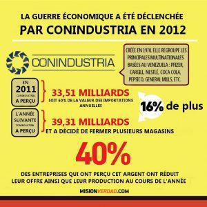 Guerre économique au Venezuela : explication des pénuries, témoignages … #venezuela #vidéo
