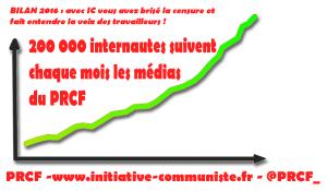 7500 articles gratuits sur Initiative Communiste : profitez en !