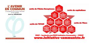 l'Avenir en commun : ce que révèlent les critiques de la commission économie du PCF