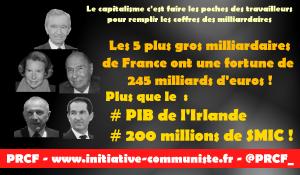 La fortune des milliardaires explose en France ! c'est cela le programme des LR Le Pen PS
