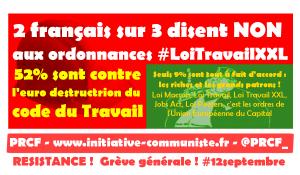 Le rejet massif de la Loi Travail XXL imposée à coup d'ordonnances : 2 français sur 3 contre ! #12septembre