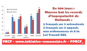 À propos des records d'impopularité de Macron : Aymeric Monville (PRCF) interviewé par #RT