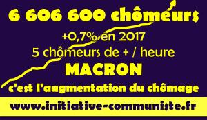 +2,6% de chômage : le nombre de chômeurs augmente, Macron veut les fliquer pour les radier