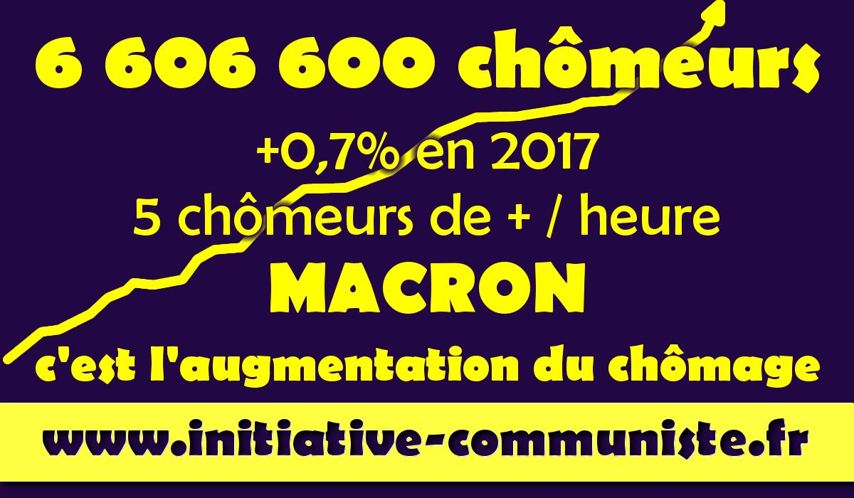 2 6 De Chomage Le Nombre De Chomeurs Augmente Macron Veut Les