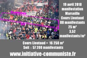Nombre de manifestants : les chiffres policiers d'Occurence ou la propagande démasquée à Marseille