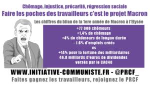 +1.4% le bilan d'un an de régime Macron c'est l'augmentation du nombre de chômeurs
