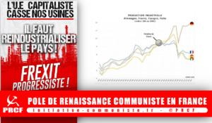 Vidéo : la désindustrialisation en France une affaire politique – par les JRCF