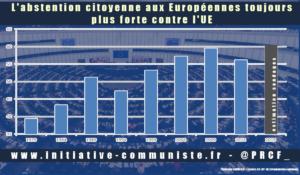 Pour le frexit vive l'abstention citoyenne