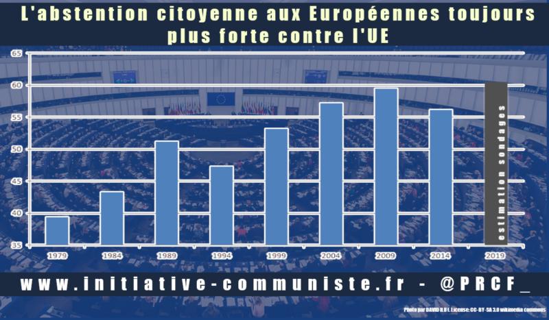abstention-citoyennes-européennes-2019-sondage-800x467 france dans - ELECTIONS - REFERENDUM