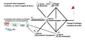 Les alter-européistes et la BCE  par Damien (JRCF)