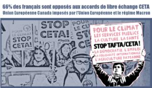 2 Français sur 3 sont opposés au #CETA, traité de libre- échange UE/Canada imposé par la Commission européenne !