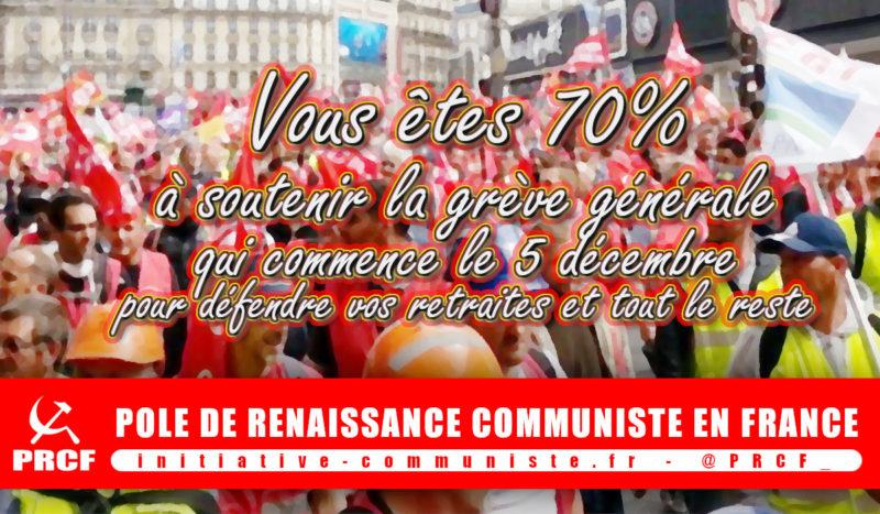 7 français sur dix soutiennent la grève générale le 5 décembre et veulent le retrait de la #réformedesretraites #grève5décembre