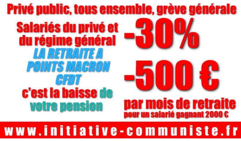 Calculez votre retraite : Salariés du privé, la retraite par points Macron-CFDT, c'est une baisse de 30% de votre retraite et -500€ de pension chaque mois ! #réformedesretraites #grève10décembre