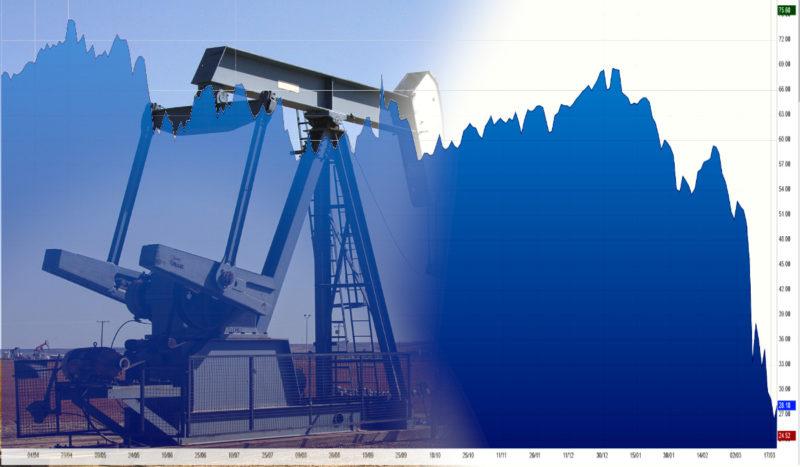 Guerre du pétrole : L'incroyable complexité des luttes entre les impérialismes et /ou leurs ennemis.