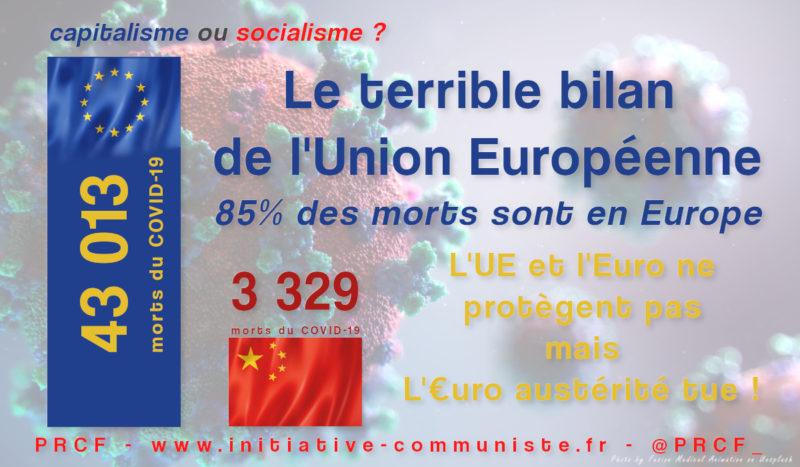 Le bilan terrible de l'Union Européenne et du Capitalisme : 85% des morts du COVID-19 sont européens !