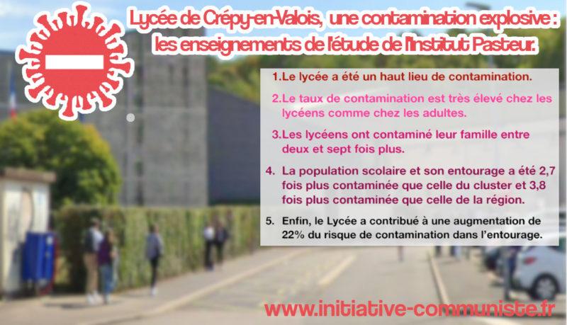 Lycée de Crépy-en-Valois,  une contamination explosive : les enseignement de l'étude de l'Institut Pasteur. #déconfinement