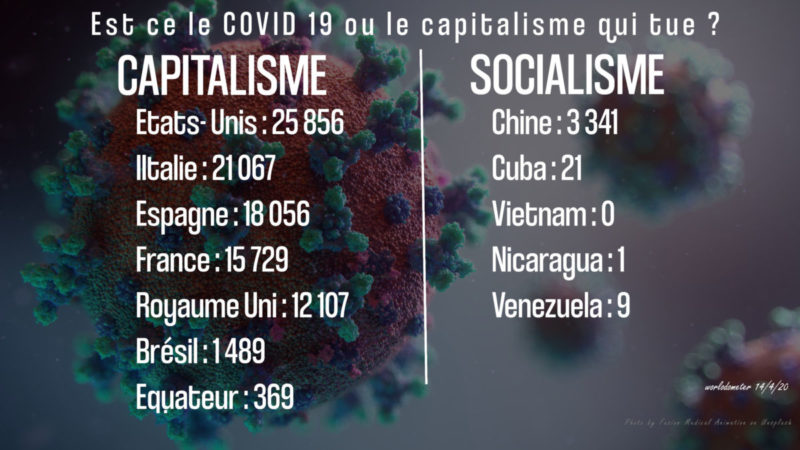 Mille milliards de mille millions de mille morts du communisme ! #COVID-19