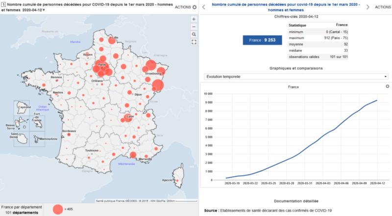 Le pic de l'épidémie de #COVID-19 est-il passé ? un premier bilan en France et dans le monde.