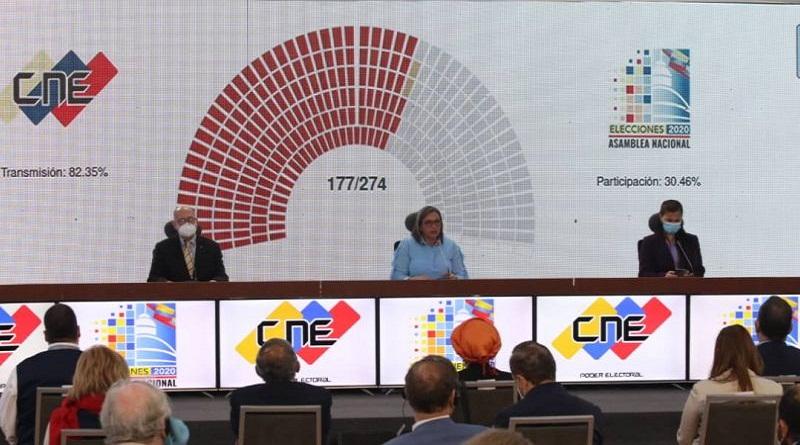 Venezuela : le pôle patriotique remporte les législatives, l'Europe doit reconnaître les résultats.