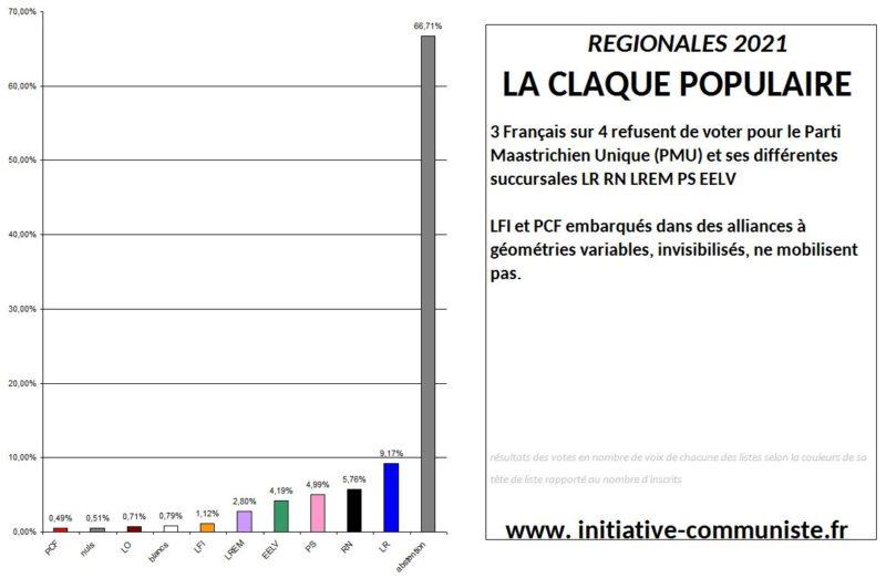 Pour l'instauration d'une démocratie populaire en France, avec Fadi Kassem, portons l'alternative  #rougetricolore